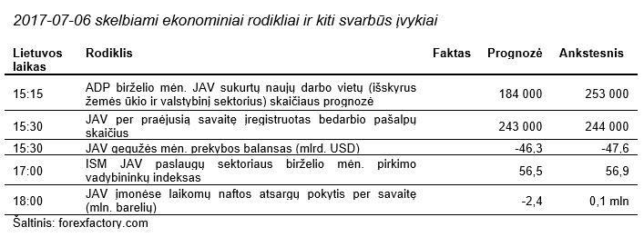 prekybos rodikliai investopedia)