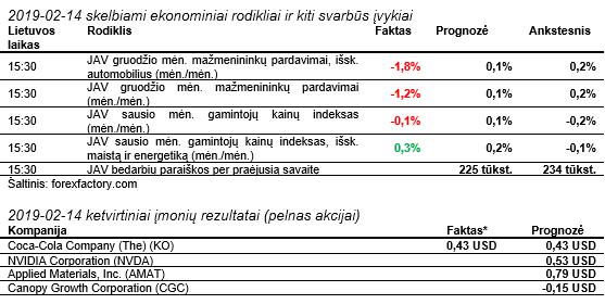 cgc akcijų pasirinkimo sandoriai)