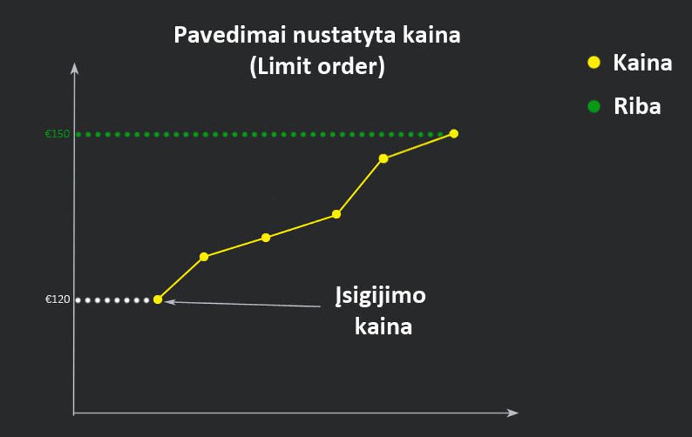 akcijų turinčių pasirinkimą sąrašas)